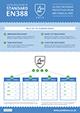 Inforgraphic for the EN388 Standard