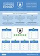 Inforgraphic for the EN407 Standard